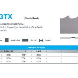 Bandsågblad duoflex gtx